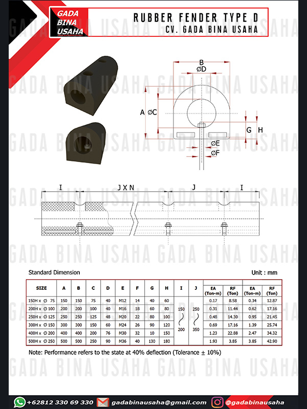 spesifikasi rubber fender D